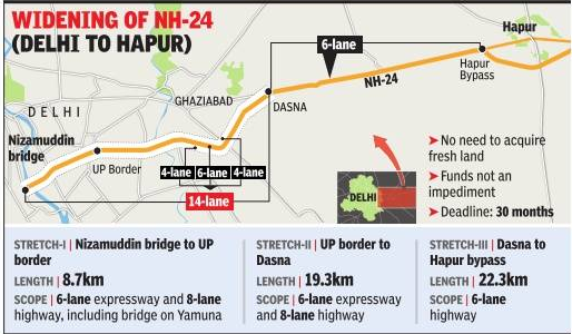 NH-24 will be a Highway of Future & Development